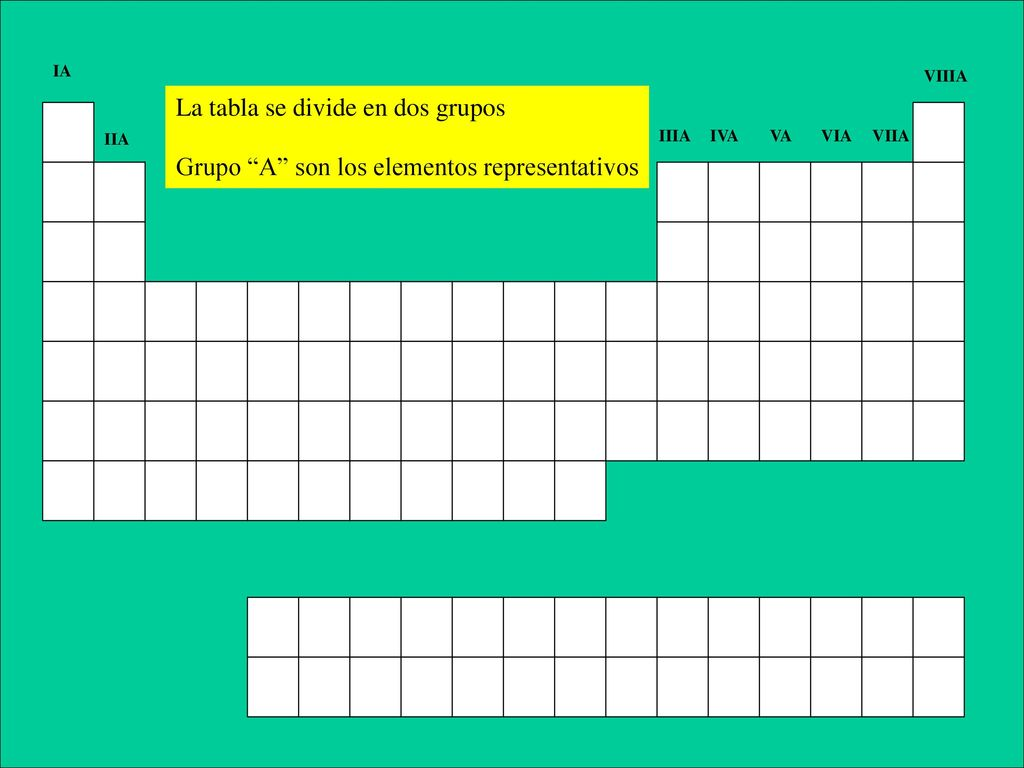 Tabla periodica tablaperver ppt descargar la tabla se divide en dos grupos urtaz Choice Image