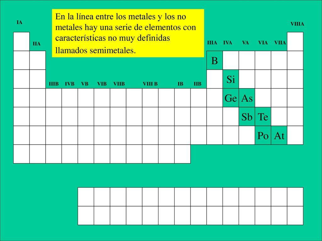 Tabla periodica tablaperver ppt descargar 8 en urtaz Image collections