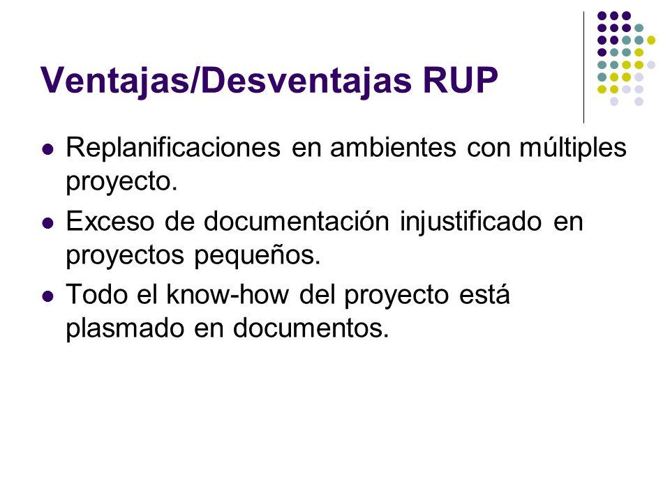 Ventajas/Desventajas RUP