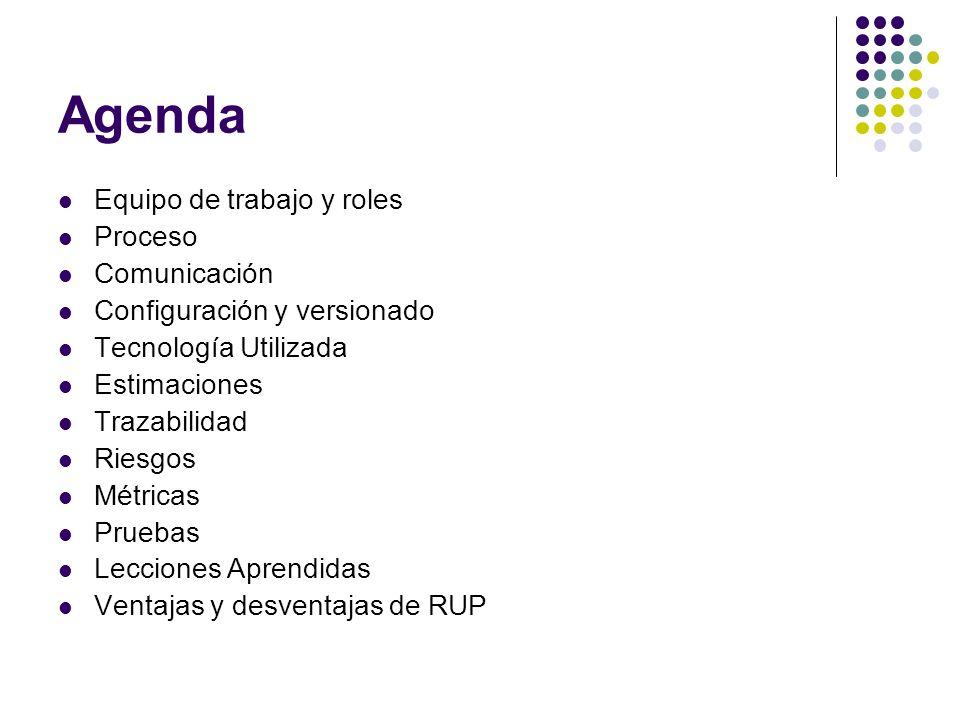 Agenda Equipo de trabajo y roles Proceso Comunicación