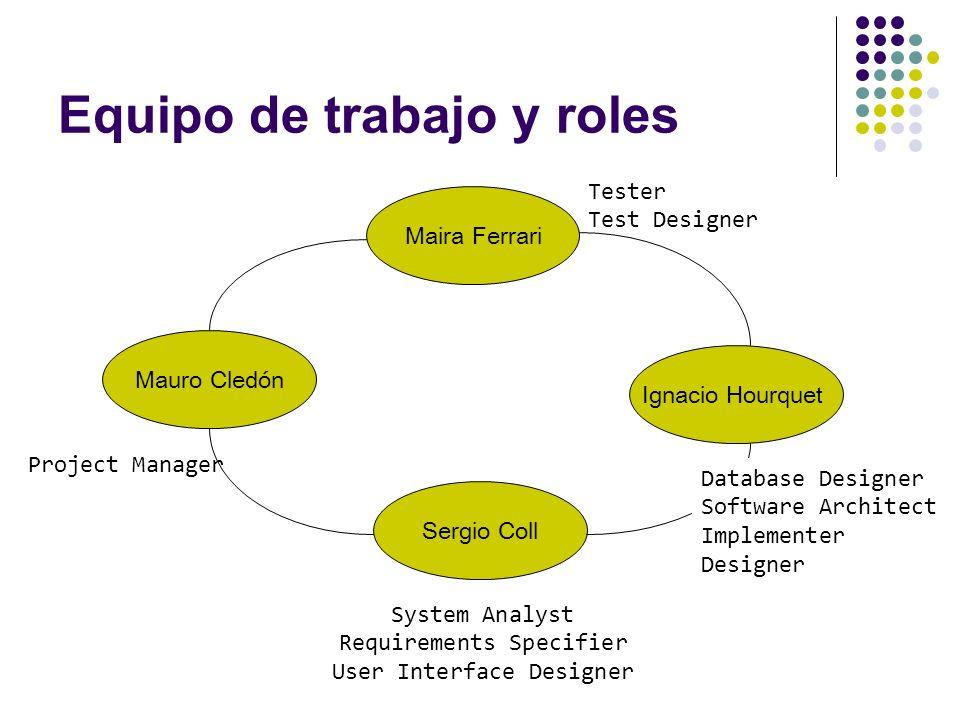 Equipo de trabajo y roles