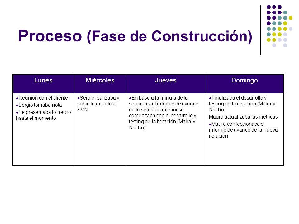 Proceso (Fase de Construcción)