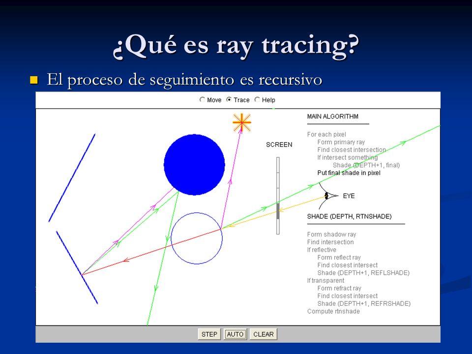 ¿Qué es ray tracing El proceso de seguimiento es recursivo