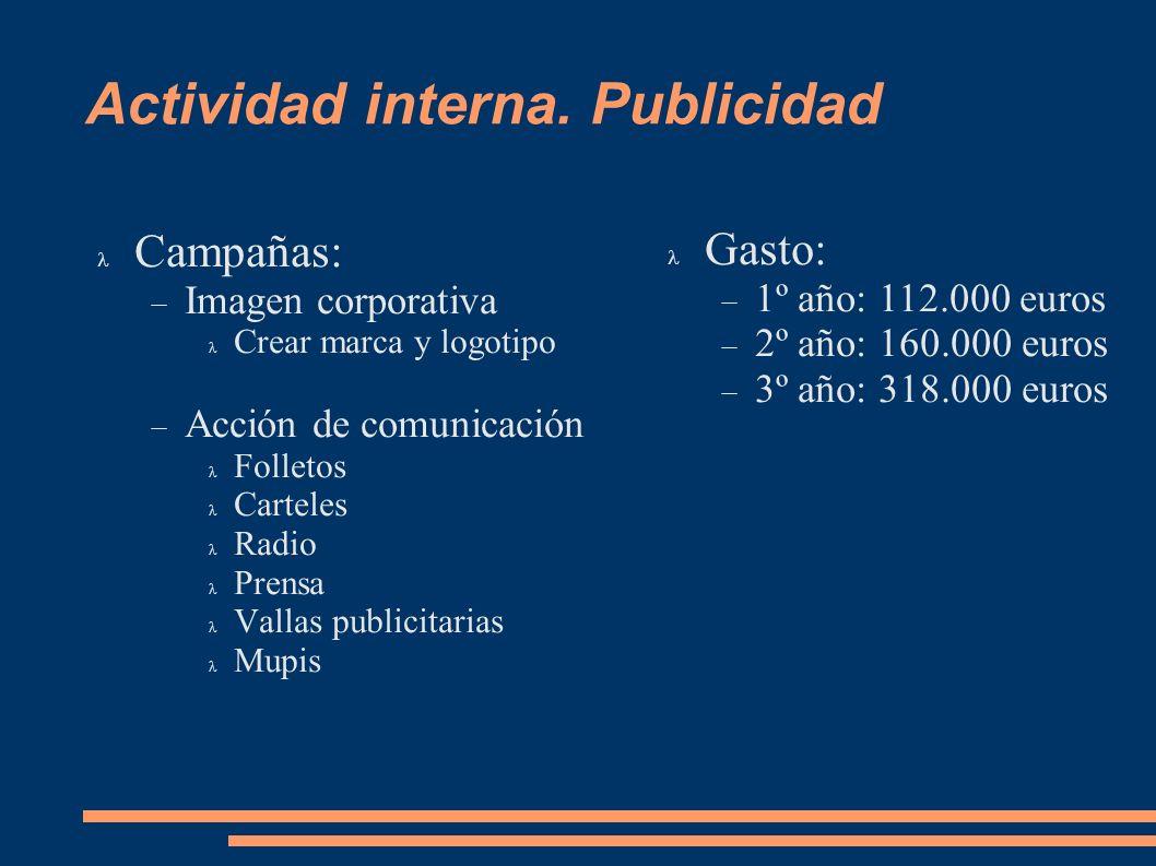 Actividad interna. Publicidad