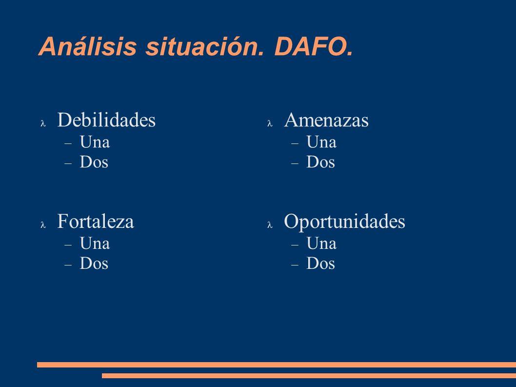 Análisis situación. DAFO.