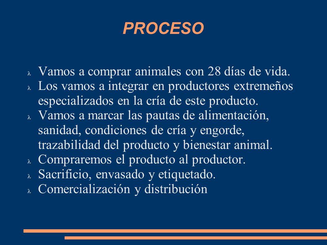 PROCESO Vamos a comprar animales con 28 días de vida.