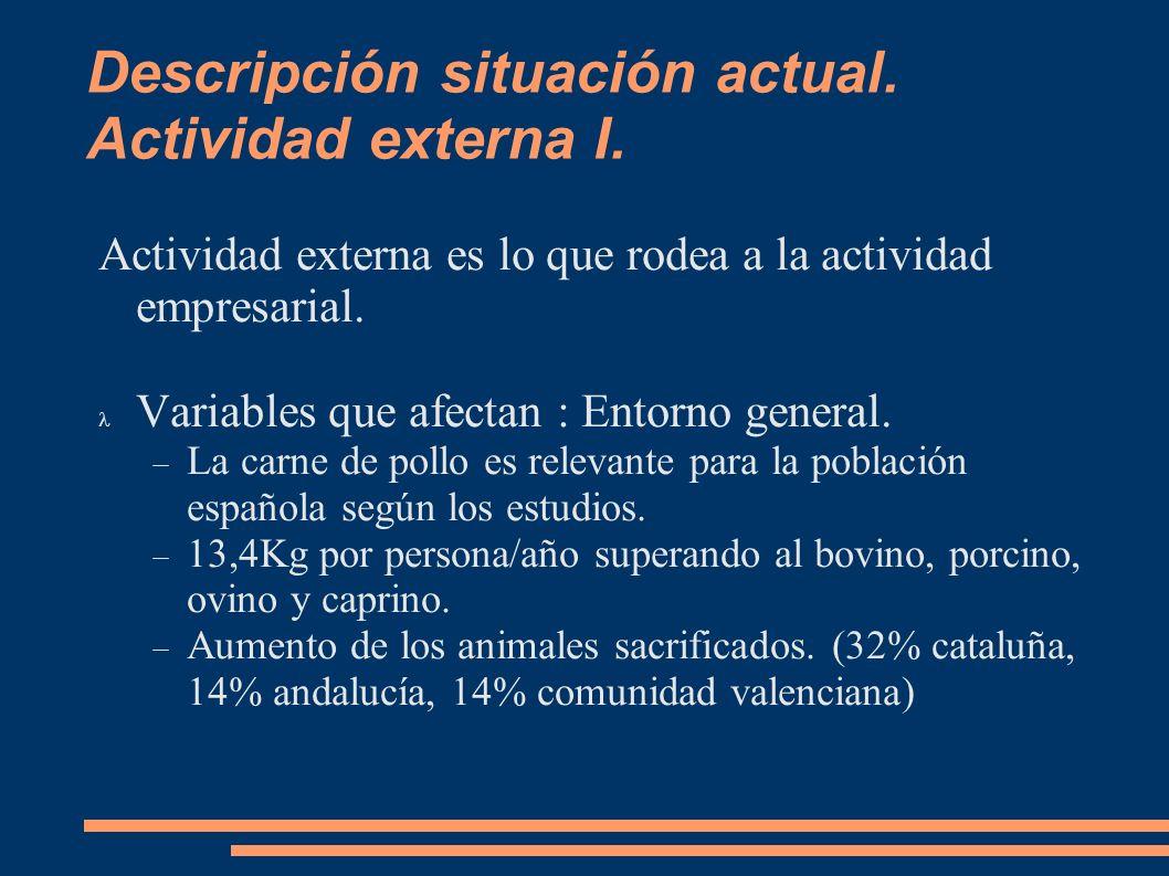 Descripción situación actual. Actividad externa I.