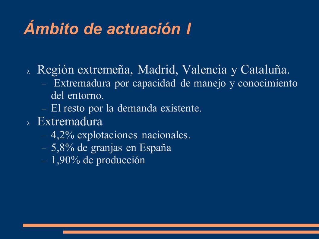 Ámbito de actuación I Región extremeña, Madrid, Valencia y Cataluña.