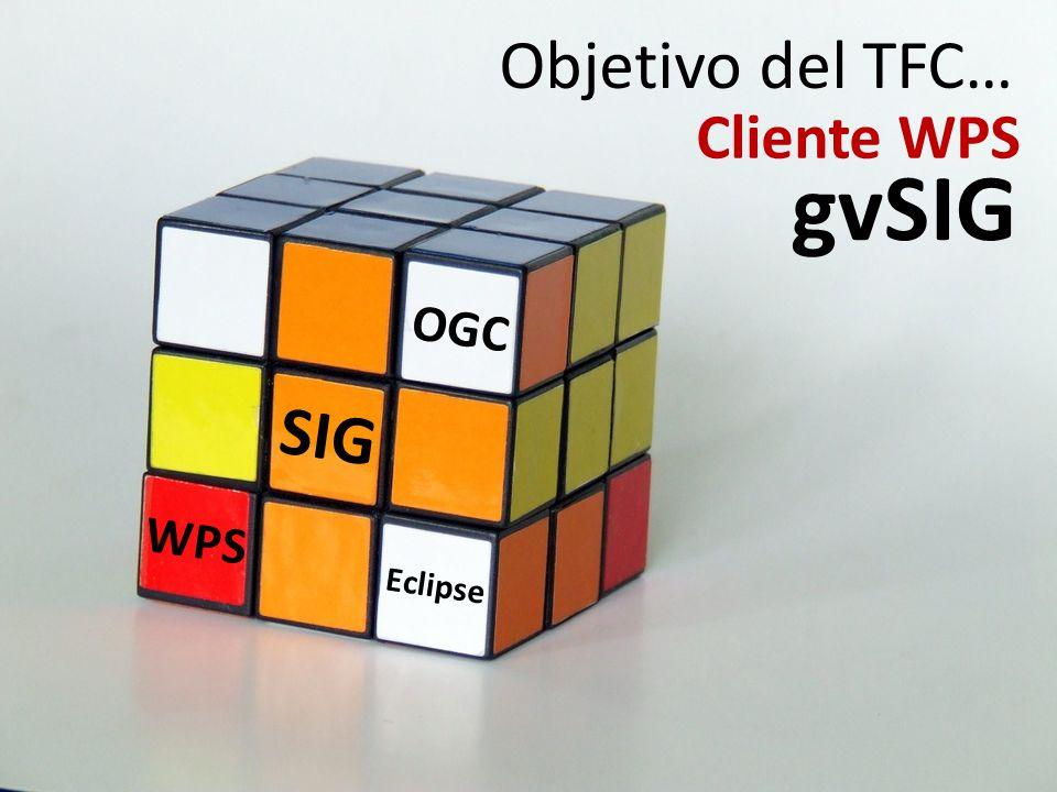 gvSIG Objetivo del TFC… SIG Cliente WPS OGC WPS Eclipse