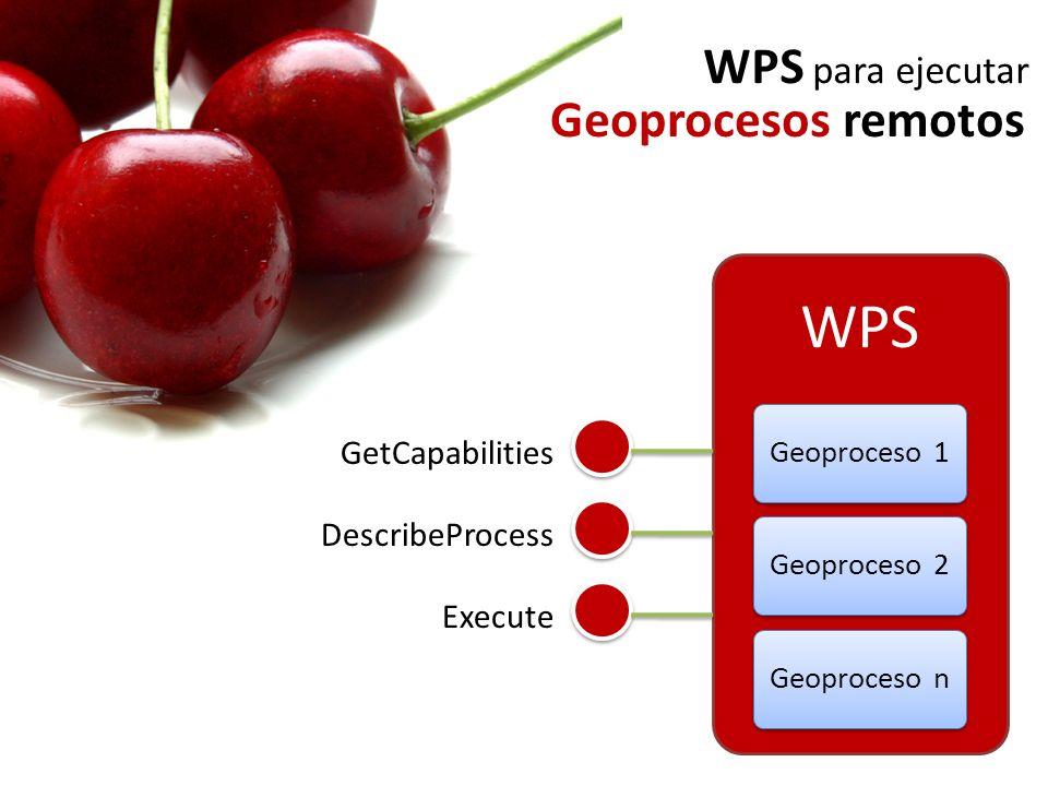 WPS WPS para ejecutar Geoprocesos remotos GetCapabilities