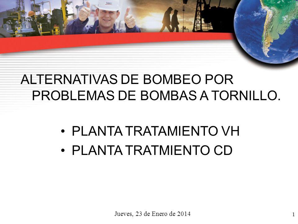 ALTERNATIVAS DE BOMBEO POR PROBLEMAS DE BOMBAS A TORNILLO.