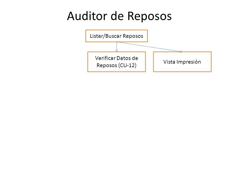 Auditor de Reposos Listar/Buscar Reposos