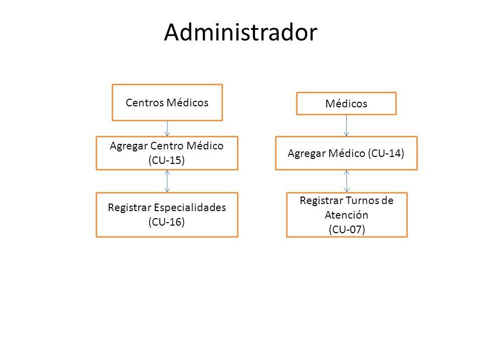 Administrador Centros Médicos Médicos Agregar Centro Médico (CU-15)