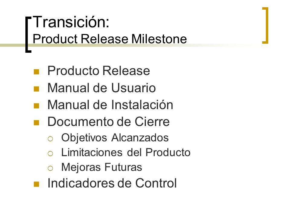 Transición: Product Release Milestone