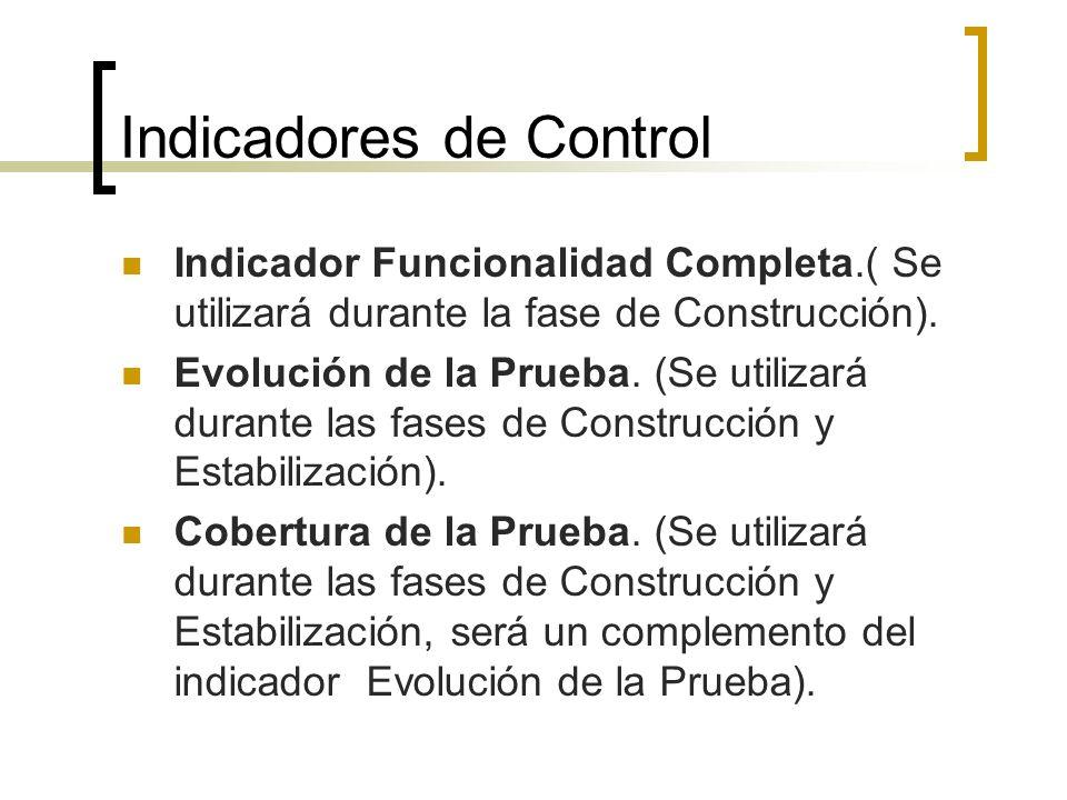 Indicadores de Control