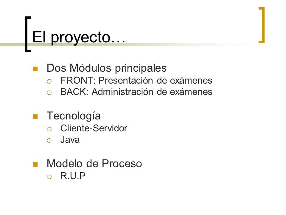 El proyecto… Dos Módulos principales Tecnología Modelo de Proceso