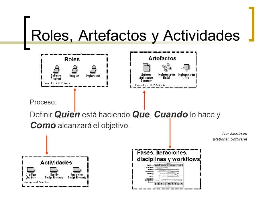 Roles, Artefactos y Actividades