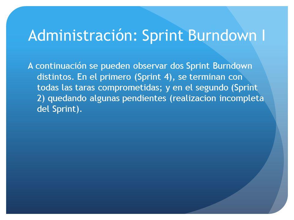 Administración: Sprint Burndown I