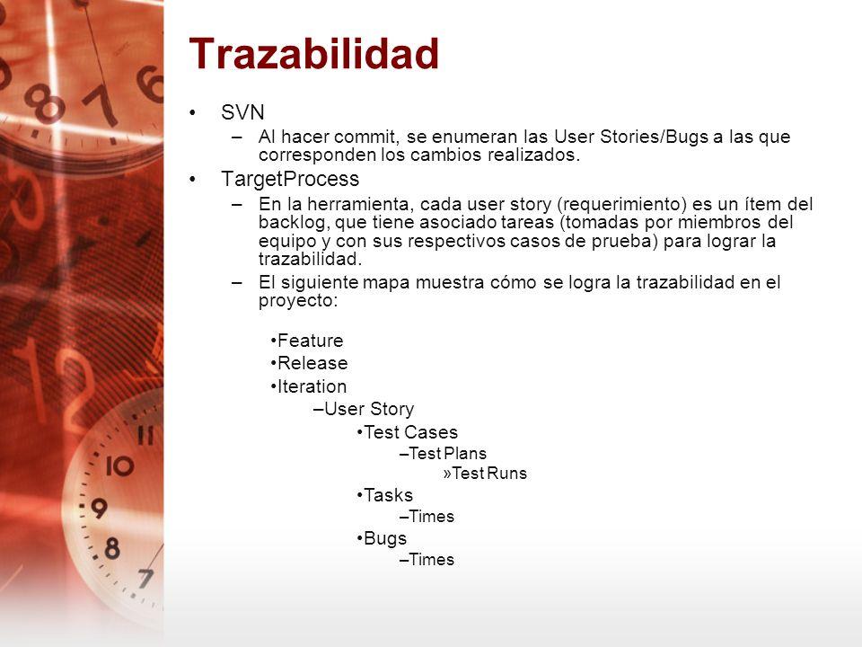 Trazabilidad SVN TargetProcess