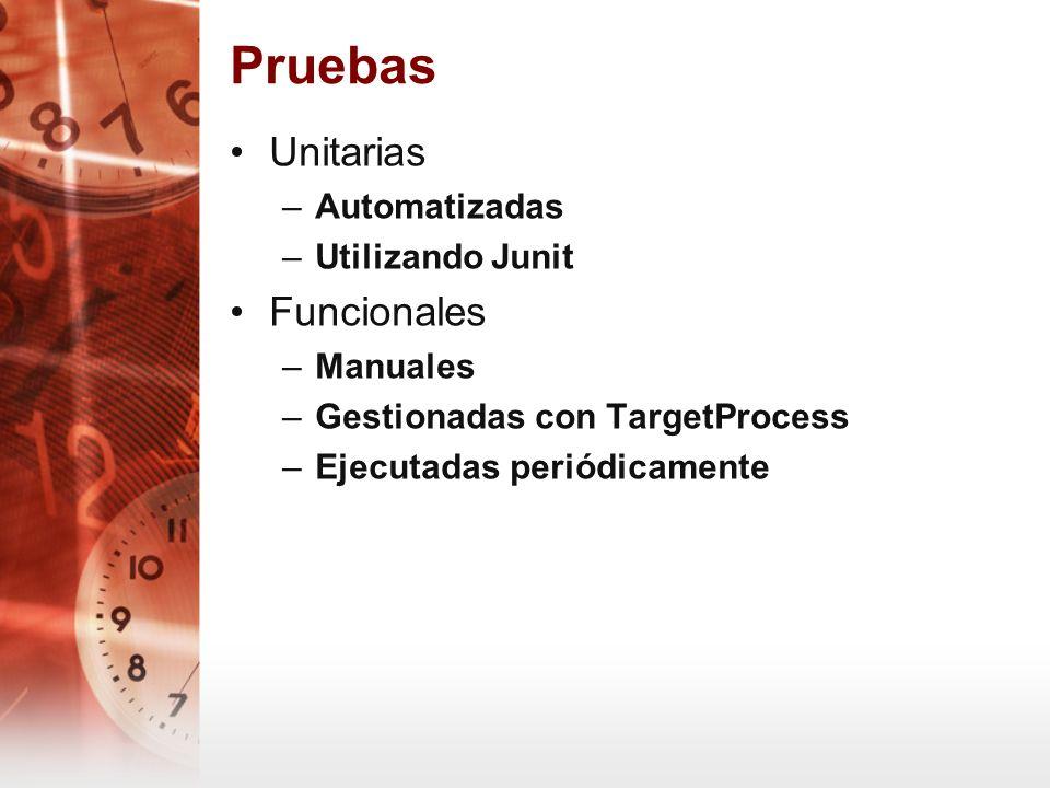 Pruebas Unitarias Funcionales Automatizadas Utilizando Junit Manuales