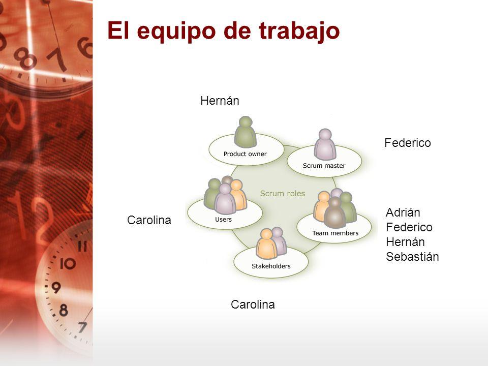 El equipo de trabajo Hernán Federico Adrián Carolina Federico Hernán