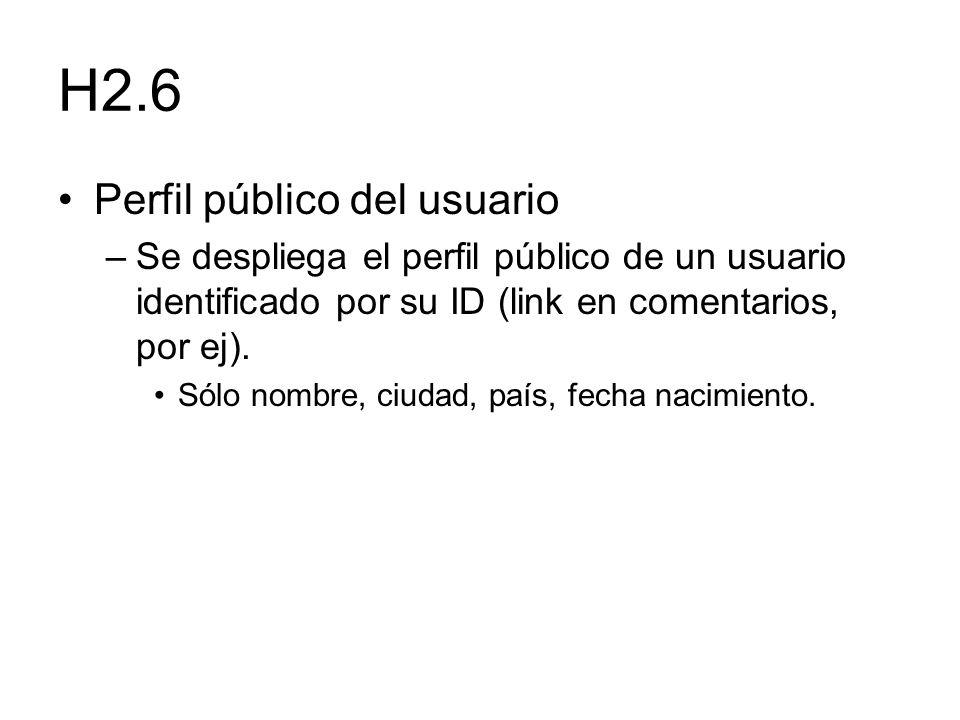 H2.6 Perfil público del usuario