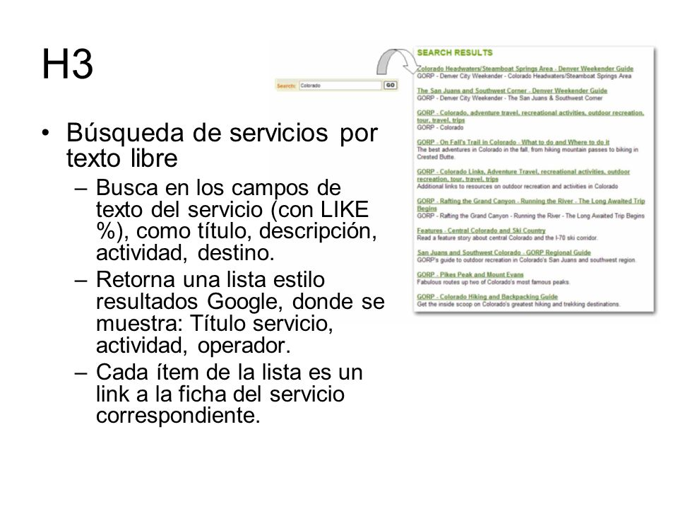 H3 Búsqueda de servicios por texto libre