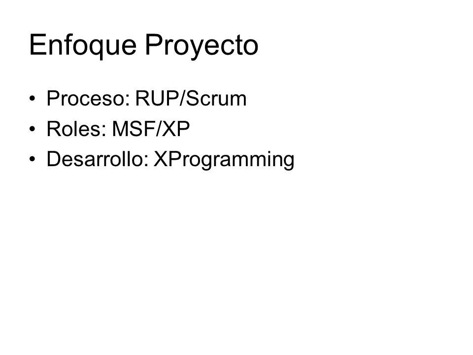 Enfoque Proyecto Proceso: RUP/Scrum Roles: MSF/XP