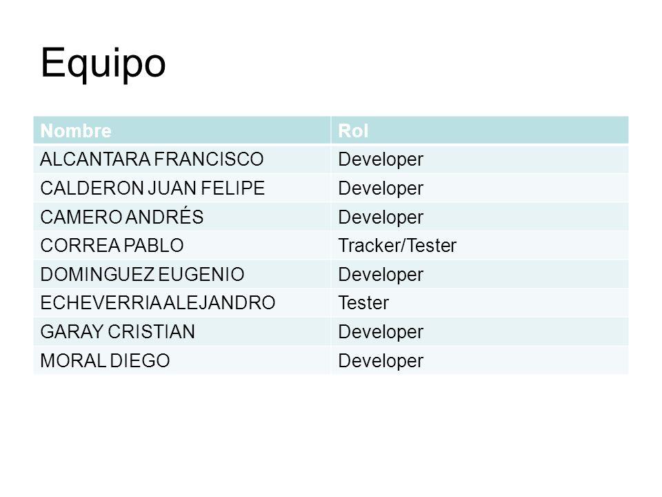 Equipo Nombre Rol ALCANTARA FRANCISCO Developer CALDERON JUAN FELIPE