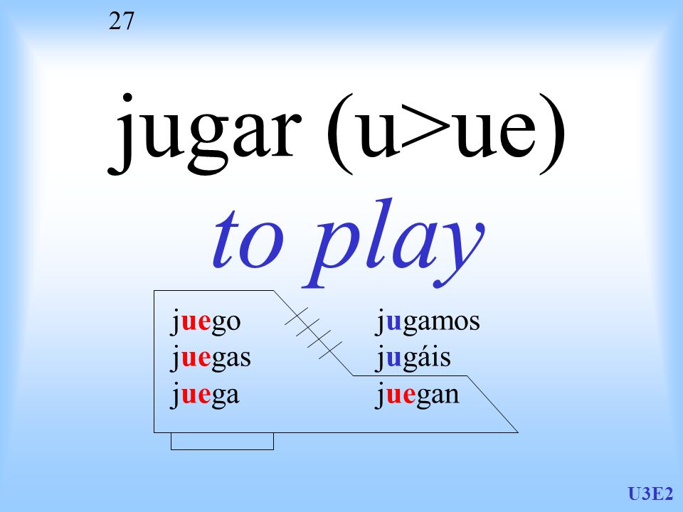 jugar (u>ue) to play juego jugamos juegas jugáis juega juegan U3E2