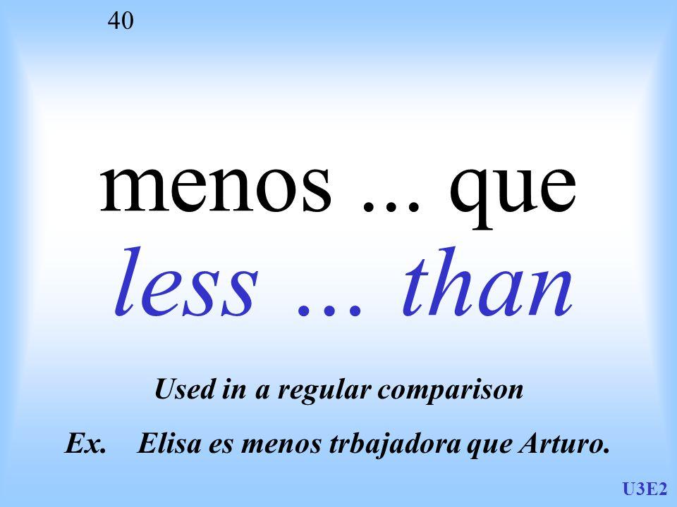 Used in a regular comparison Ex. Elisa es menos trbajadora que Arturo.