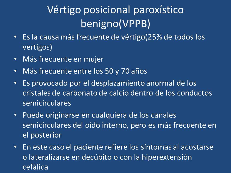 Vértigo posicional paroxístico benigno(VPPB)