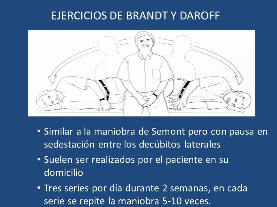 EJERCICIOS DE BRANDT Y DAROFF