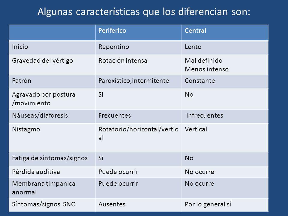 Algunas características que los diferencian son: