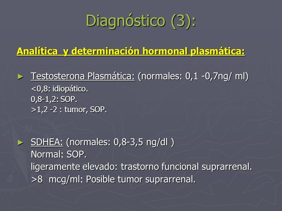 Diagnóstico (3): Analítica y determinación hormonal plasmática: