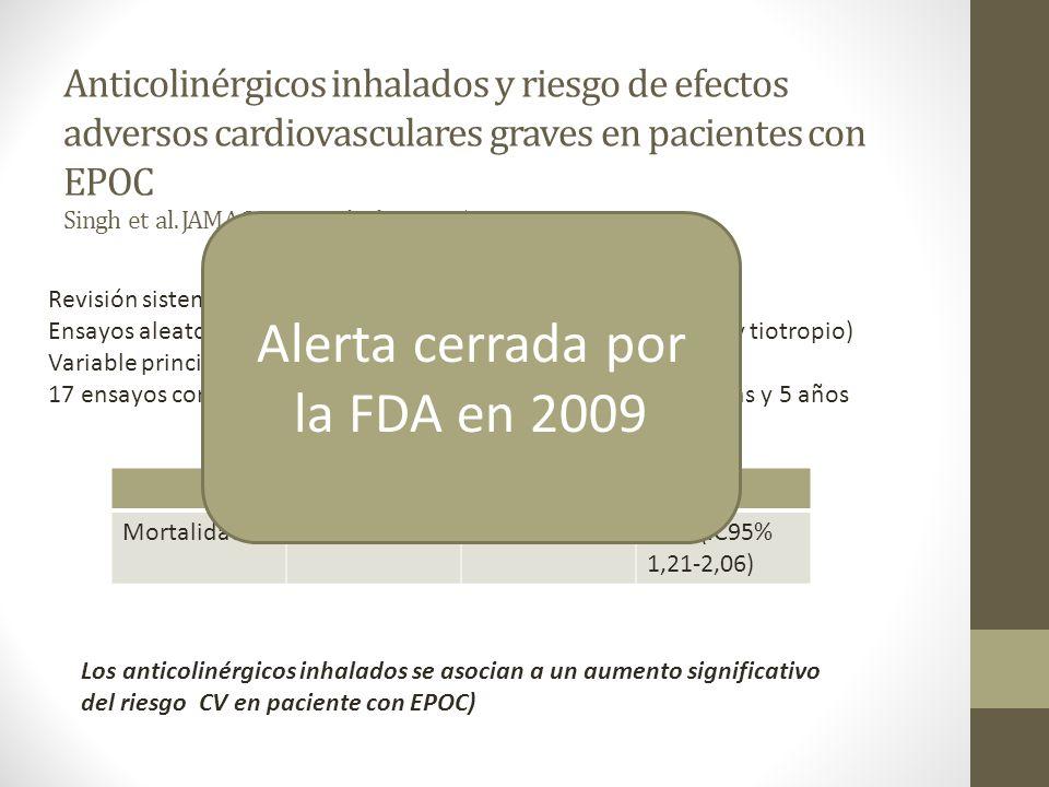 Alerta cerrada por la FDA en 2009