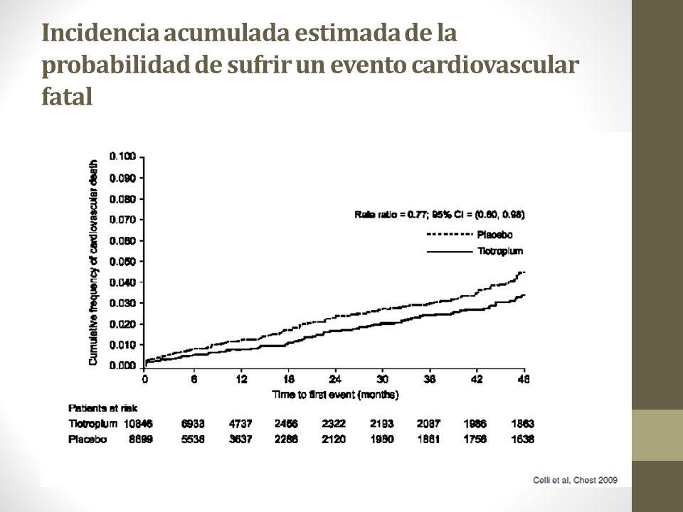 Incidencia acumulada estimada de la probabilidad de sufrir un evento cardiovascular fatal