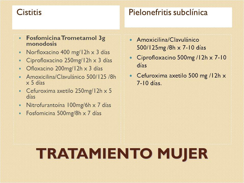 TRATAMIENTO MUJER Cistitis Pielonefritis subclínica
