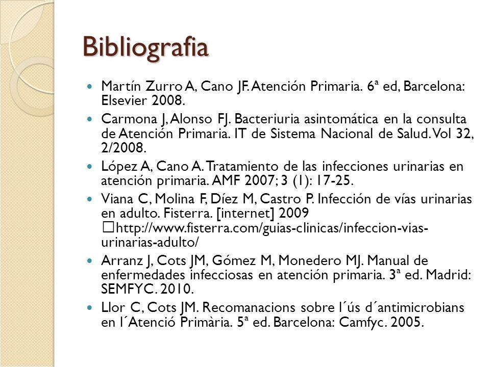 03/04/13 Bibliografia. Martín Zurro A, Cano JF. Atención Primaria. 6ª ed, Barcelona: Elsevier 2008.