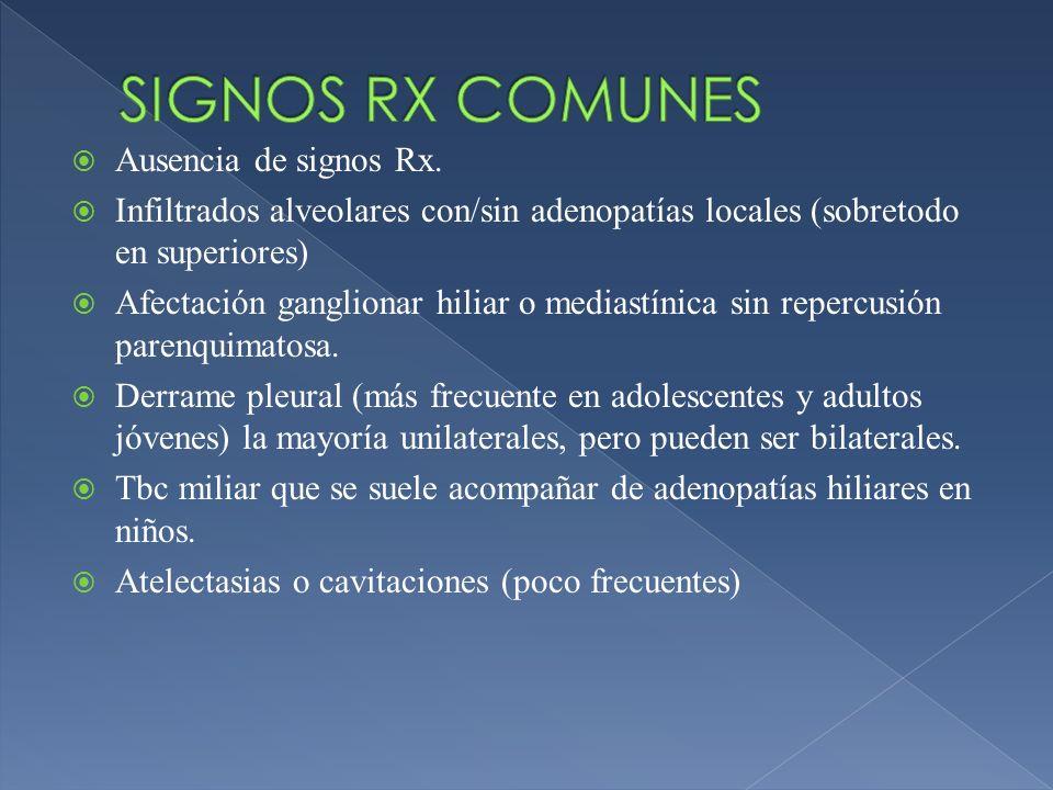 SIGNOS RX COMUNES Ausencia de signos Rx.