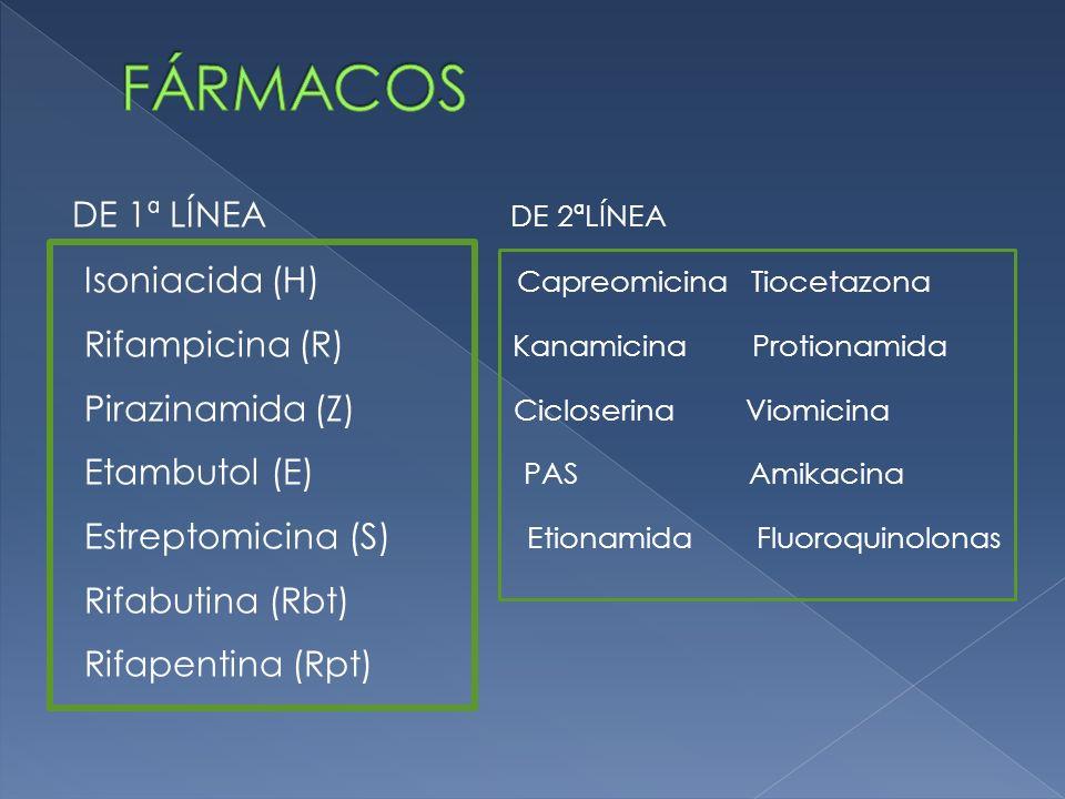 FÁRMACOS Isoniacida (H) Capreomicina Tiocetazona