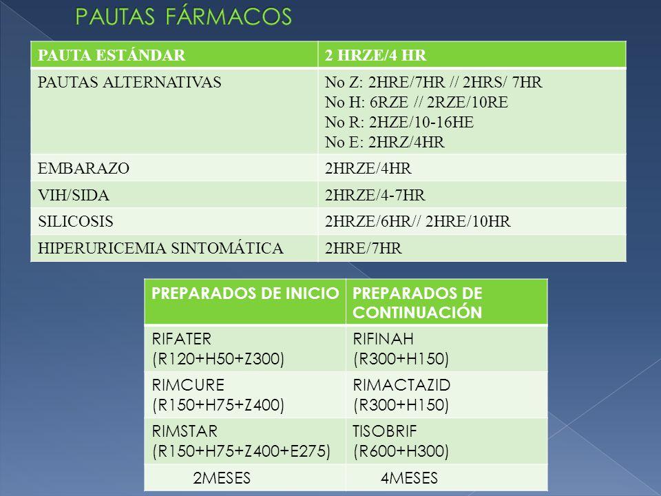 PAUTAS FÁRMACOS PAUTA ESTÁNDAR 2 HRZE/4 HR PAUTAS ALTERNATIVAS