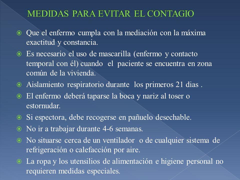 MEDIDAS PARA EVITAR EL CONTAGIO
