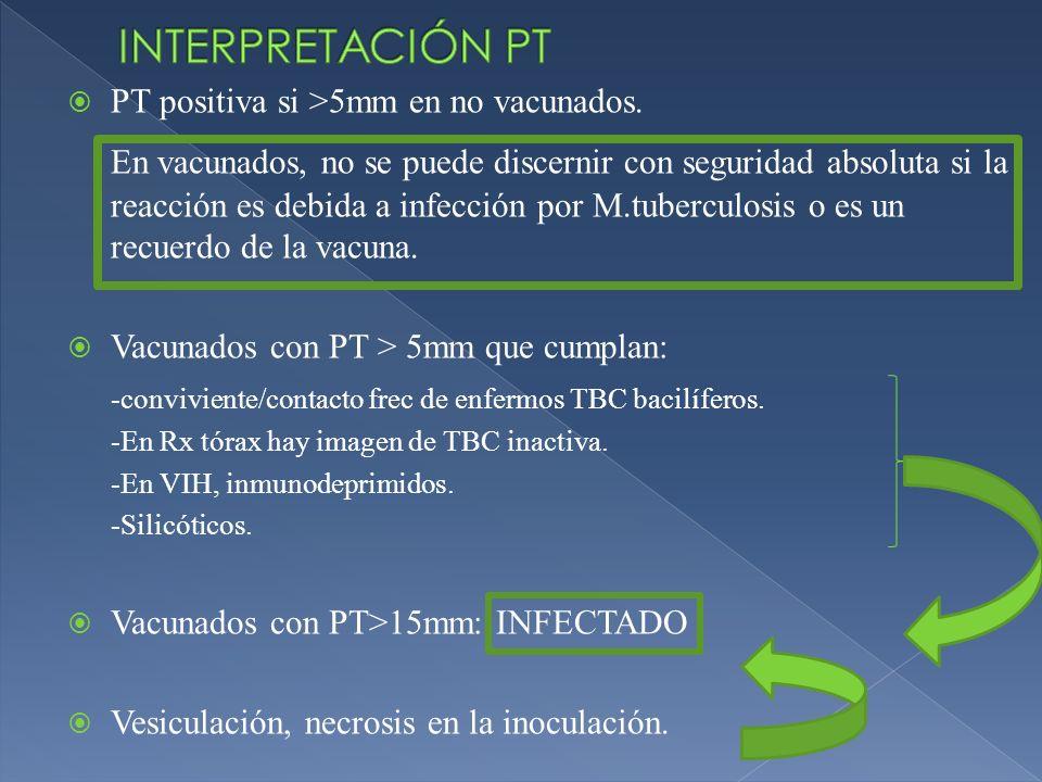 INTERPRETACIÓN PTPT positiva si >5mm en no vacunados.
