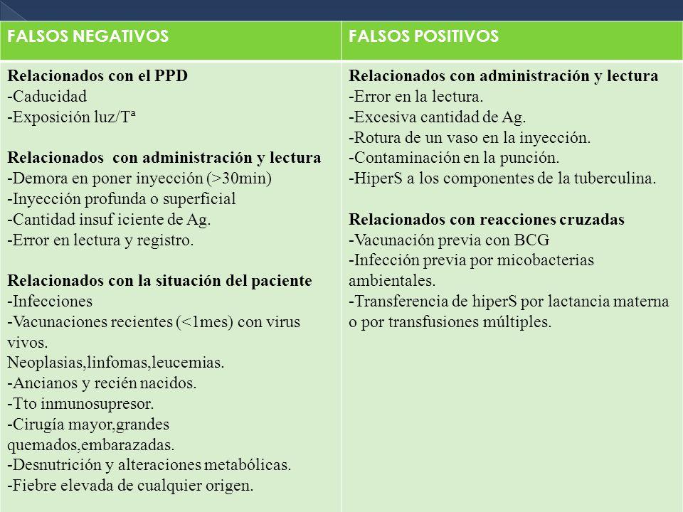 FALSOS NEGATIVOSFALSOS POSITIVOS. Relacionados con el PPD.