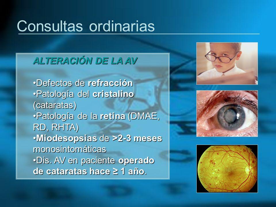Consultas ordinarias ALTERACIÓN DE LA AV Defectos de refracción