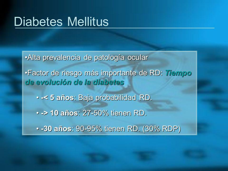 Diabetes Mellitus Alta prevalencia de patología ocular