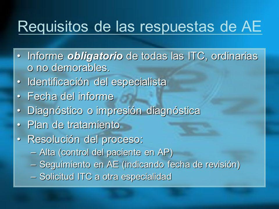Requisitos de las respuestas de AE