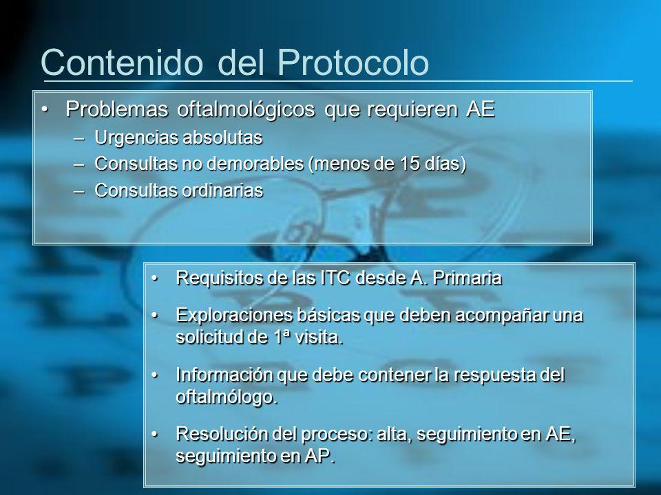 Contenido del Protocolo