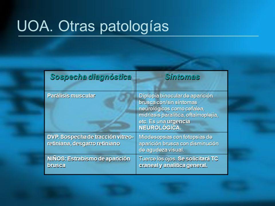UOA. Otras patologías Sospecha diagnóstica Síntomas Parálisis muscular